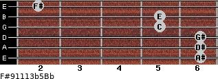 F#9/11/13b5/Bb for guitar on frets 6, 6, 6, 5, 5, 2