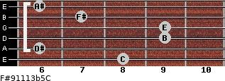 F#9/11/13b5/C for guitar on frets 8, 6, 9, 9, 7, 6