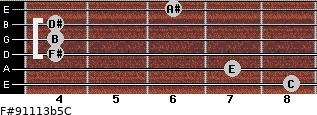 F#9/11/13b5/C for guitar on frets 8, 7, 4, 4, 4, 6