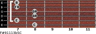 F#9/11/13b5/C for guitar on frets 8, 7, 8, 8, 7, 7
