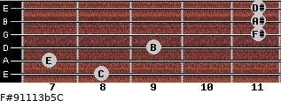 F#9/11/13b5/C for guitar on frets 8, 7, 9, 11, 11, 11