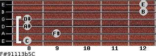 F#9/11/13b5/C for guitar on frets 8, 9, 8, 8, 12, 12