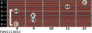 F#9/11/13b5/C for guitar on frets 8, 9, 9, 8, 11, 12
