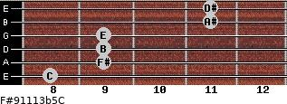 F#9/11/13b5/C for guitar on frets 8, 9, 9, 9, 11, 11