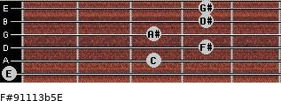 F#9/11/13b5/E for guitar on frets 0, 3, 4, 3, 4, 4