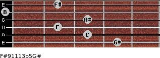 F#9/11/13b5/G# for guitar on frets 4, 3, 2, 3, 0, 2