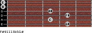 F#9/11/13b5/G# for guitar on frets 4, 3, 4, 3, 0, 0