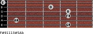 F#9/11/13#5/Ab for guitar on frets 4, 1, 4, 4, 3, 0