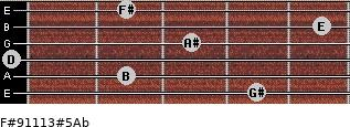 F#9/11/13#5/Ab for guitar on frets 4, 2, 0, 3, 5, 2