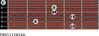 F#9/11/13#5/Ab for guitar on frets 4, 2, 4, 3, 3, 0