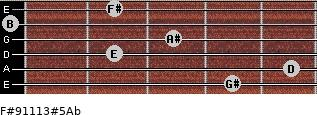 F#9/11/13#5/Ab for guitar on frets 4, 5, 2, 3, 0, 2