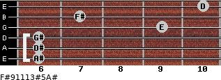 F#9/11/13#5/A# for guitar on frets 6, 6, 6, 9, 7, 10