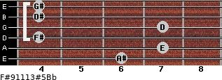 F#9/11/13#5/Bb for guitar on frets 6, 7, 4, 7, 4, 4