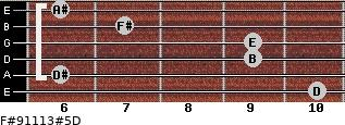 F#9/11/13#5/D for guitar on frets 10, 6, 9, 9, 7, 6