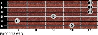 F#9/11/13#5/D for guitar on frets 10, 7, 9, 11, 11, 11