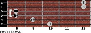 F#9/11/13#5/D for guitar on frets 10, 9, 8, 8, 12, 12