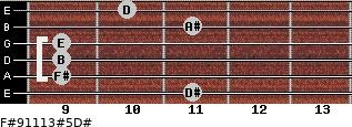 F#9/11/13#5/D# for guitar on frets 11, 9, 9, 9, 11, 10