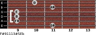 F#9/11/13#5/Eb for guitar on frets 11, 9, 9, 9, 11, 10