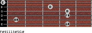 F#9/11/13#5/G# for guitar on frets 4, 1, 4, 4, 3, 0