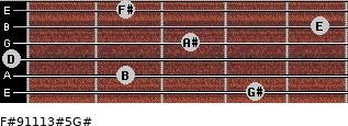 F#9/11/13#5/G# for guitar on frets 4, 2, 0, 3, 5, 2