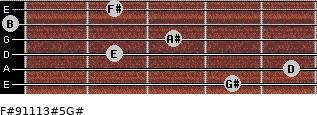 F#9/11/13#5/G# for guitar on frets 4, 5, 2, 3, 0, 2