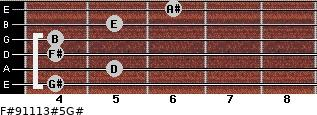 F#9/11/13#5/G# for guitar on frets 4, 5, 4, 4, 5, 6