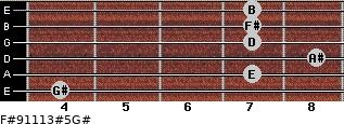 F#9/11/13#5/G# for guitar on frets 4, 7, 8, 7, 7, 7