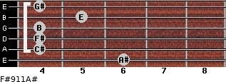 F#9/11/A# for guitar on frets 6, 4, 4, 4, 5, 4