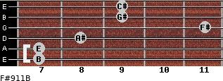 F#9/11/B for guitar on frets 7, 7, 8, 11, 9, 9