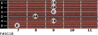 F#9/11/B for guitar on frets 7, 9, 8, 9, 9, 9