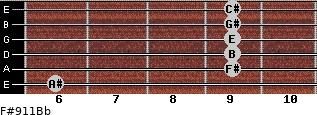 F#9/11/Bb for guitar on frets 6, 9, 9, 9, 9, 9