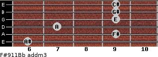 F#9/11/Bb add(m3) guitar chord