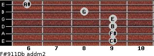F#9/11/Db add(m2) guitar chord