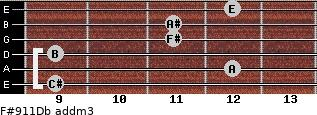 F#9/11/Db add(m3) guitar chord