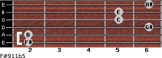 F#9/11b5 for guitar on frets 2, 2, 6, 5, 5, 6