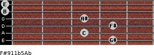 F#9/11b5/Ab for guitar on frets 4, 3, 4, 3, 0, 0