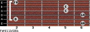 F#9/11b5/Bb for guitar on frets 6, 2, 6, 5, 5, 2