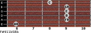 F#9/11b5/Bb for guitar on frets 6, 9, 9, 9, 9, 8