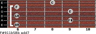 F#9/11b5/Bb add(7) guitar chord