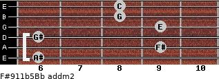 F#9/11b5/Bb add(m2) guitar chord