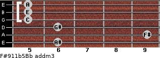 F#9/11b5/Bb add(m3) guitar chord