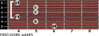 F#9/11b5/Bb add(#5) guitar chord