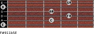 F#9/11b5/E for guitar on frets 0, 3, 4, 3, 0, 4