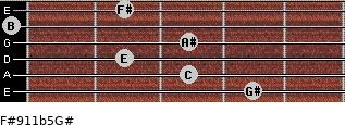 F#9/11b5/G# for guitar on frets 4, 3, 2, 3, 0, 2