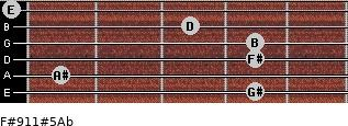 F#9/11#5/Ab for guitar on frets 4, 1, 4, 4, 3, 0