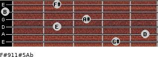 F#9/11#5/Ab for guitar on frets 4, 5, 2, 3, 0, 2