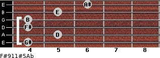 F#9/11#5/Ab for guitar on frets 4, 5, 4, 4, 5, 6