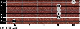 F#9/11#5/A# for guitar on frets 6, 9, 9, 9, 9, 10
