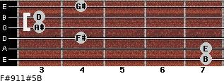 F#9/11#5/B for guitar on frets 7, 7, 4, 3, 3, 4
