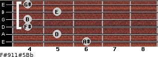F#9/11#5/Bb for guitar on frets 6, 5, 4, 4, 5, 4
